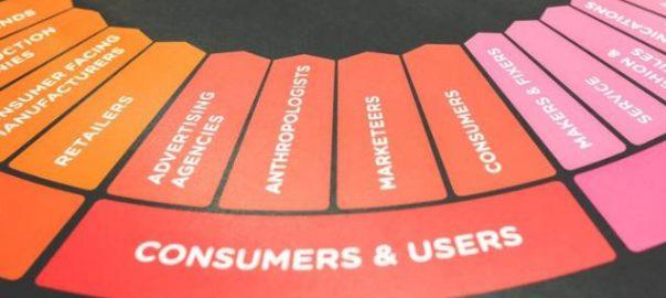 Branding w strategii budowania marki