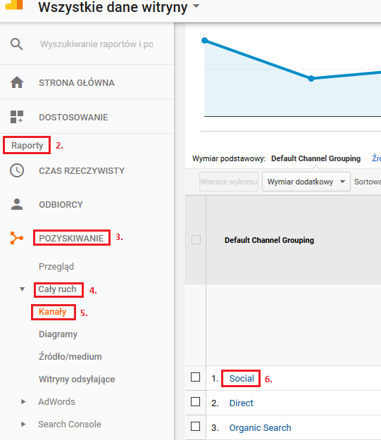 Instagram w Google Analytics